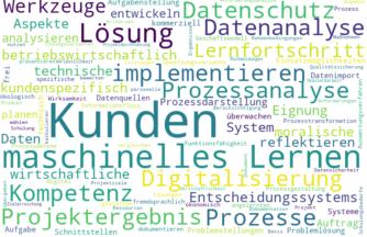 Tagcloud zu Daten- und Prozessanalyse